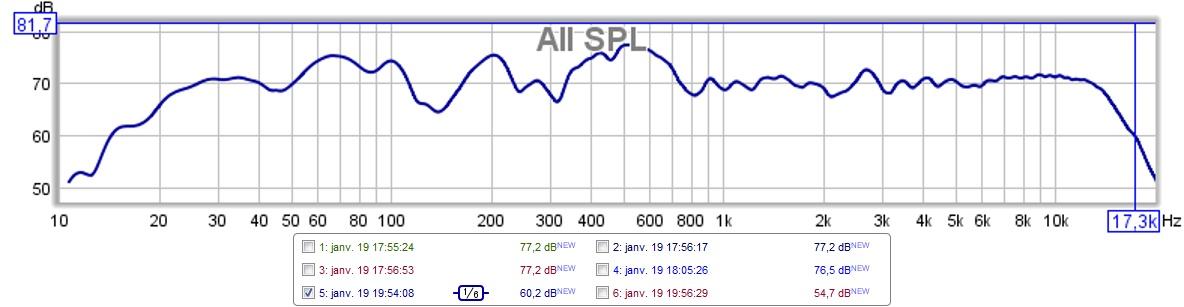réglage actif JBL4430 et mesures 972271148mfacecomp12db