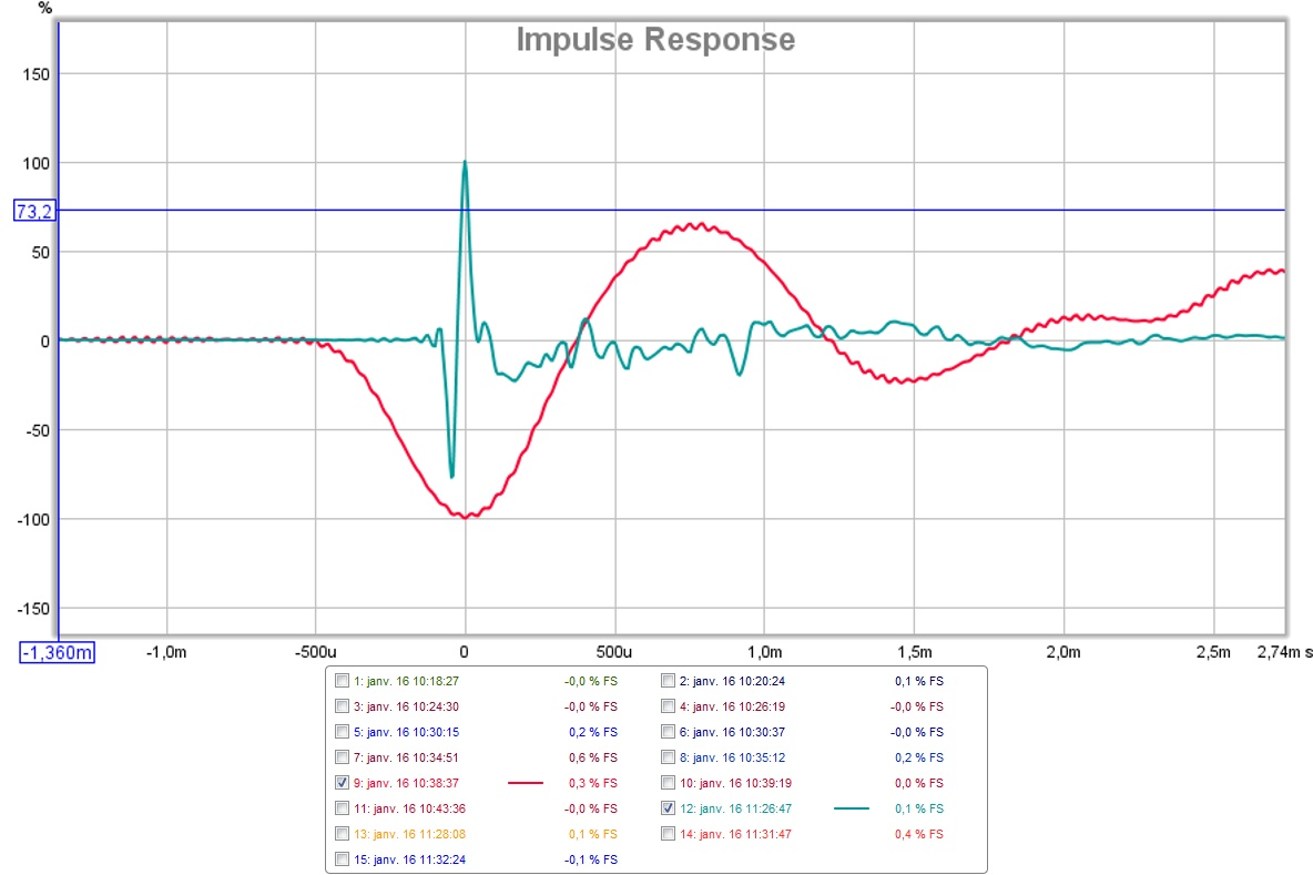 réglage actif JBL4430 et mesures 981786impulsiondoriginefiltrepassif12dbboomernegatif