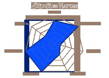 Diagramme Shinobi - Page 8 982494diagrammevan