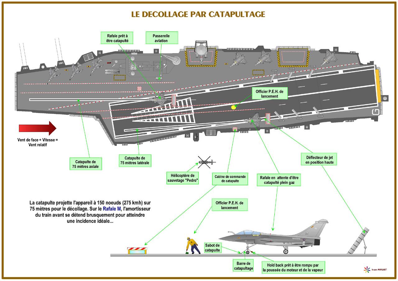[ AÉRONAVALE - DIVERS ] Groupe Aéronaval Français en dessins 984492iGANCatapultage
