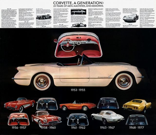chevrolet corvette 25 th anniversary de 1978 au 1/16 - Page 2 994725brochurecorvette19783