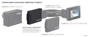 Extension BacPac Project Mini_143619GoProExtensionBacPacProject