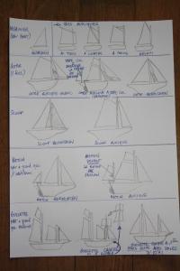 Comment identifier un voilier, tuto de RAINBOW Mini_283418IMG9722