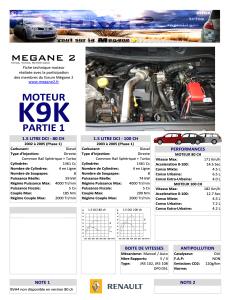 Les Motorisations disponibles sur Megane 2 Mini_514319MOTEURK9KPartie1