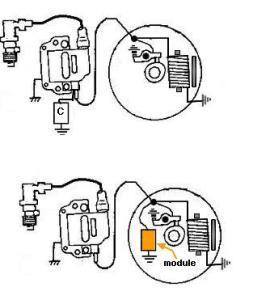 Module électronique pour BSA Mini_530161volantmagnet