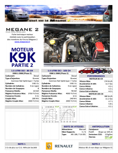 Les Motorisations disponibles sur Megane 2 Mini_602838MOTEURK9KPartie2