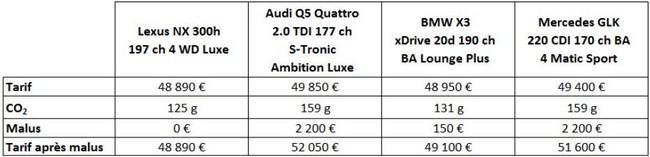 Tarif Lexus Au 13 Juin 2014 113709LexusNX