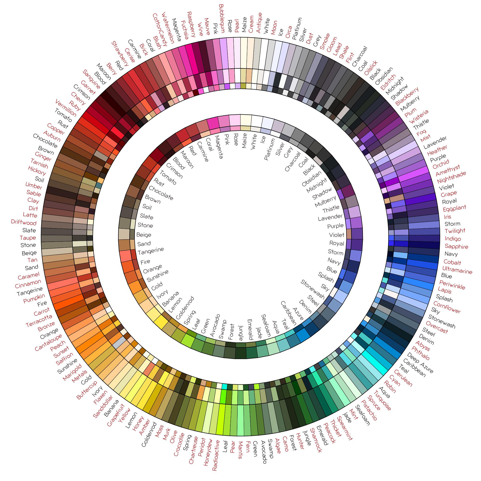La reproduction 118283Rauxelscolorwheel1