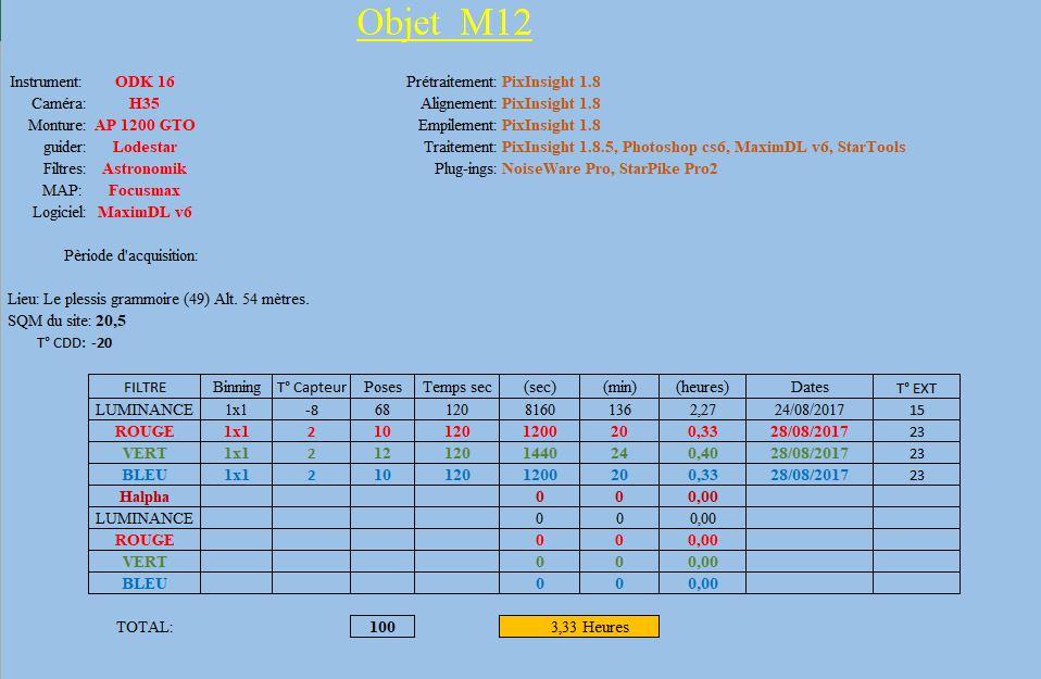 M2 à l'ODK16 119688Capture