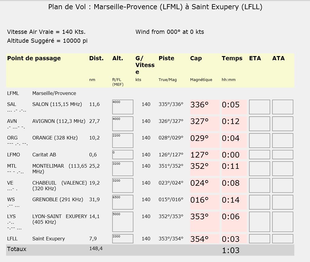 vol ifr LFML dest LFLL avions ,helicos 130862Capture