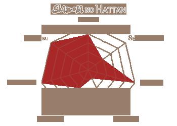 Diagramme Shinobi - Page 8 152772diagrammekiru
