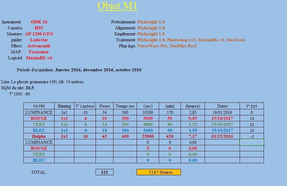 M1 à l'ODK16 155140Capture
