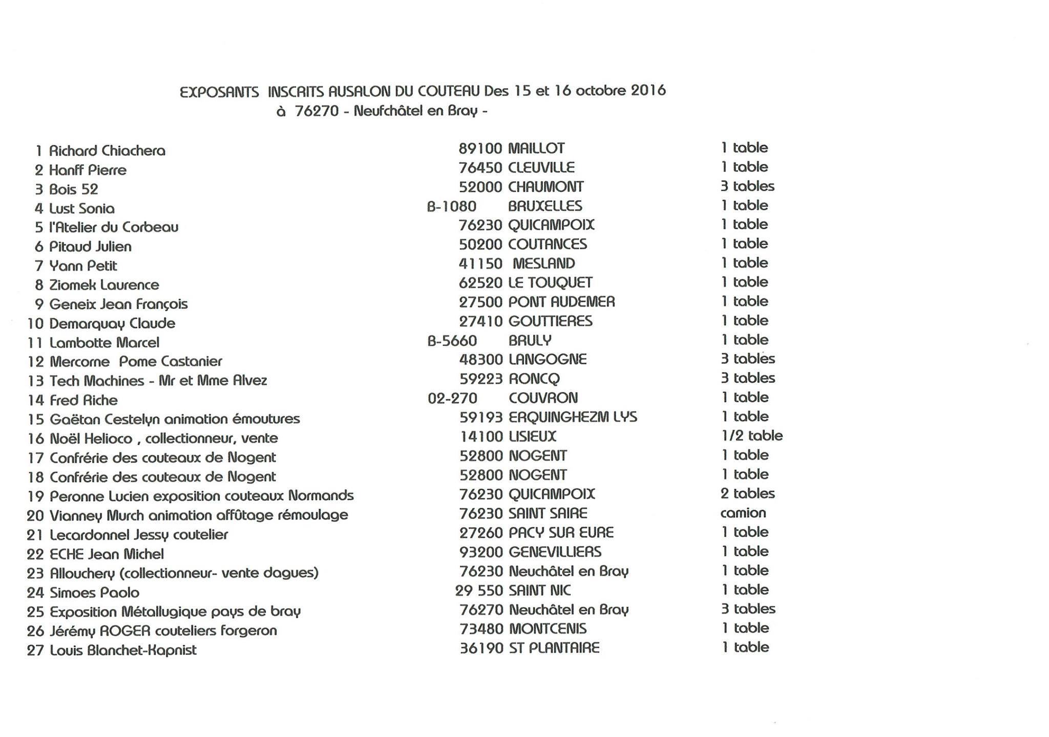 Neufchatel en Bray les 15 et 16 octobre 18140414524624106834280328550831293926312092612o