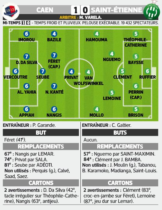 [23e journée de L1] SM Caen 1-0 AS Saint Etienne - Page 2 190134notes