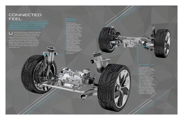 Jaguar Dévoile Le Concept I-PACE : Le SUV Électrique Performant 202199jagipaceinfoconceptconnectedfeel141116