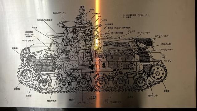 Yūshūkan - Musée de la Guerre de Tokyo 221537WP20171031044751Rich