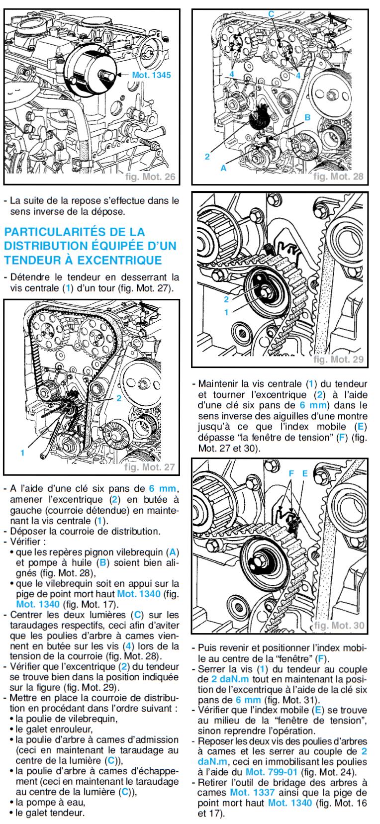 Distribution Safrane 2.5 20V 232152excentrique