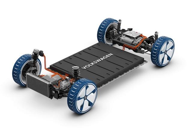 La première mondiale de l'I.D. lance le compte à rebours vers une nouvelle ère Volkswagen  232179volkswagenid001