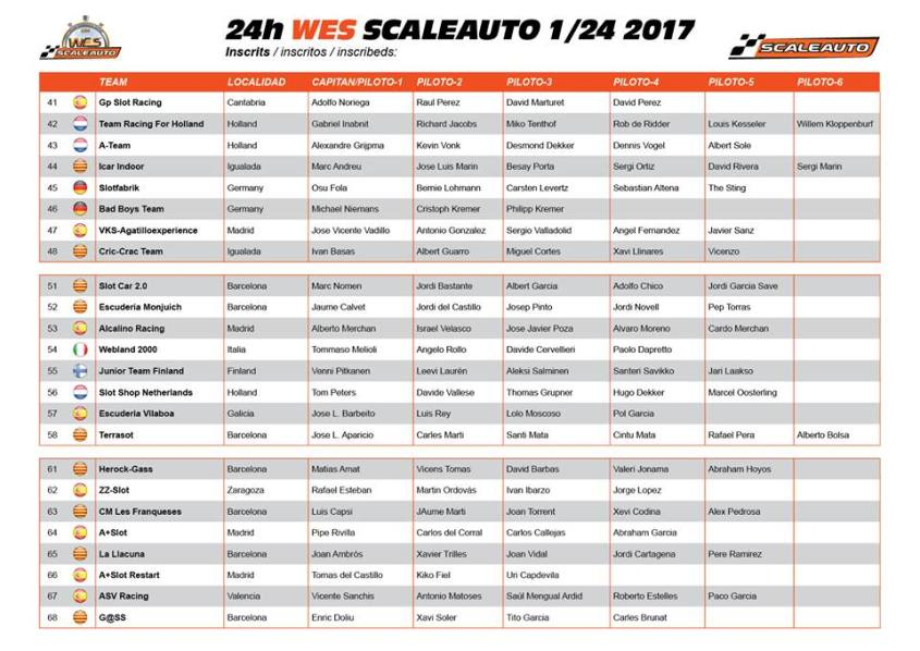 VII 24h WES Scaleauto GT Models 1/24 233562EquipeWES2017