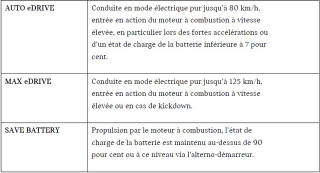 Agile, polyvalent, électrisant : le MINI Cooper S E Countryman ALL4 255081minicoopersecountrymanall4