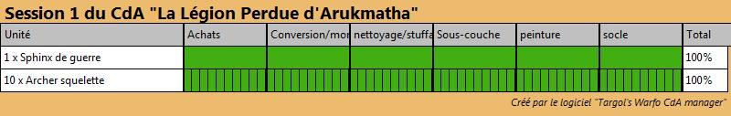[Khemri] La Légion perdue Arukmatah 272928Session1duCdALaLgionPerduedArukmatha