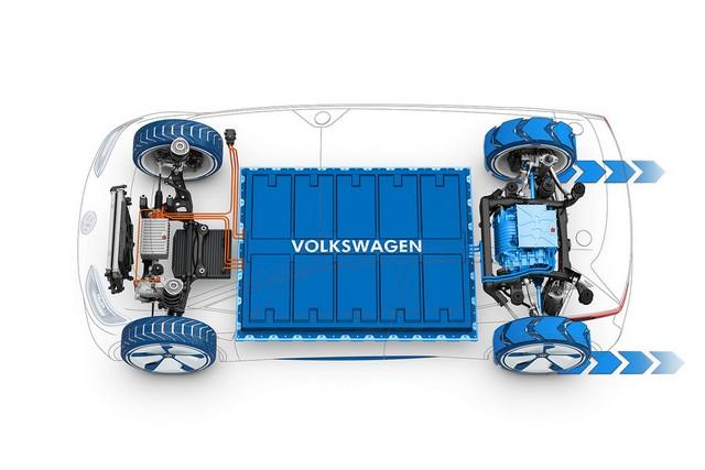 La première mondiale de l'I.D. lance le compte à rebours vers une nouvelle ère Volkswagen  273110volkswagenid004