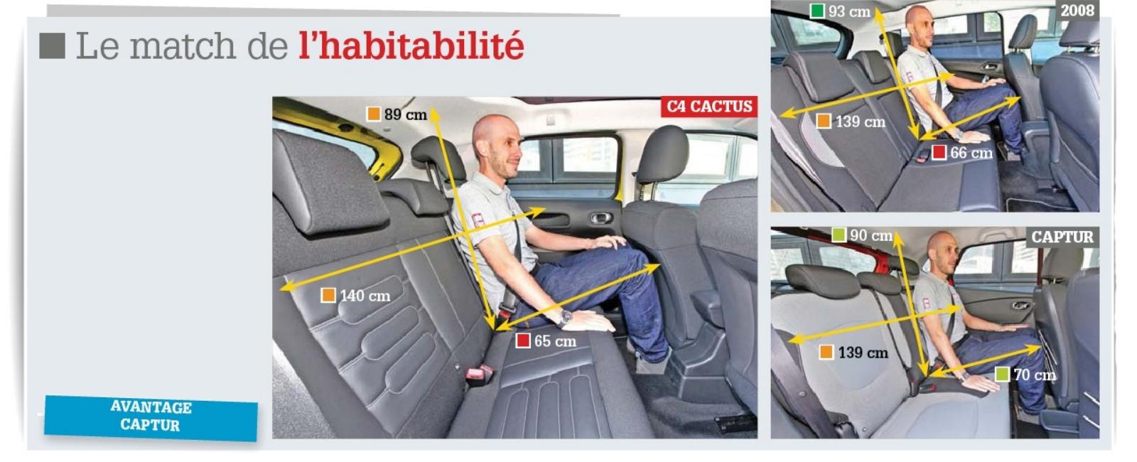 2014 - [Citroën] C4 Cactus [E3] - Page 39 299660cactus