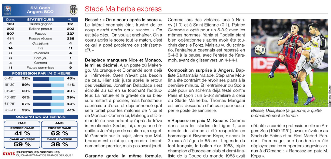 [28e journée de L1] SM Caen 2-3 Angers SCO 310662malherbe
