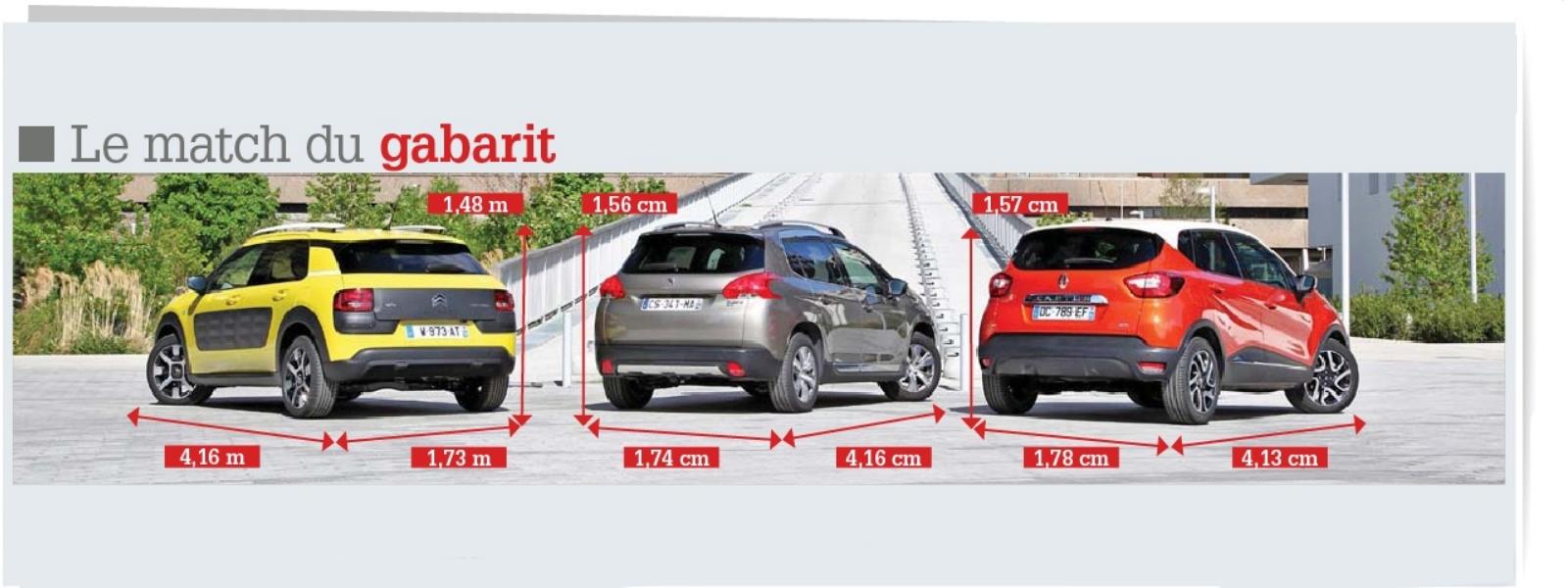 2014 - [Citroën] C4 Cactus [E3] - Page 39 344123cact