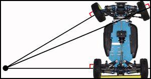 [Tuto] reglage d'un châssis tout-terrain 360656Ackermann_copie
