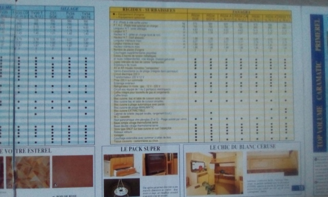 PUB, entretien,prix d'époque. mod 91 et 88 412786IMG20170410194816