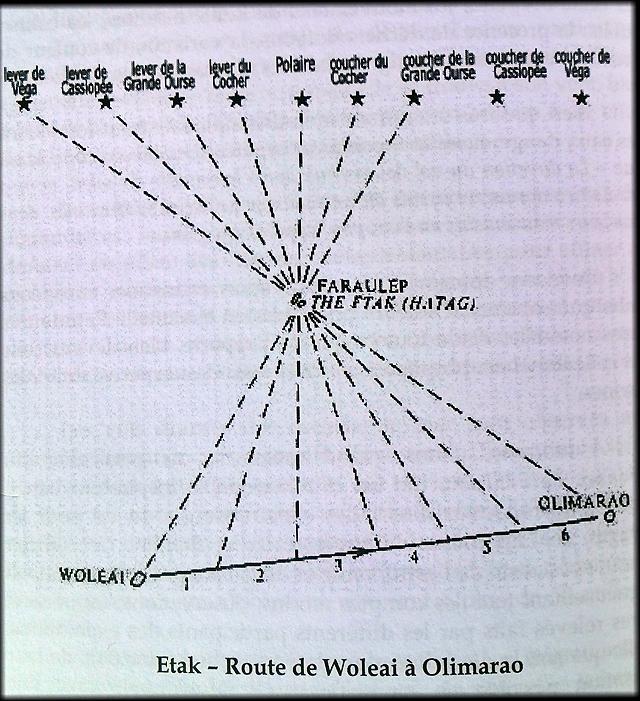 Vito Dumas, ou la nav astro de réchappe ! - Page 5 415879Etak