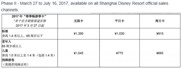 [Shanghai Disney Resort] Le Resort en général - le coin des petites infos  - Page 5 432729w409