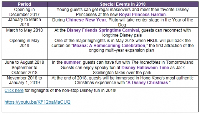 [Hong Kong Disneyland Resort] Le Resort en général - le coin des petites infos - Page 11 438322w767