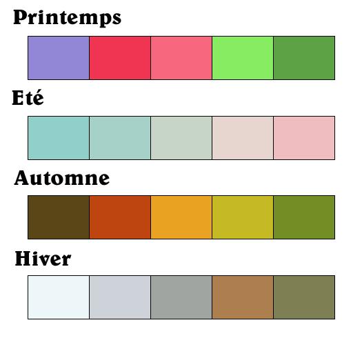 couleur qui vont ensemble facebook quelles couleurs de vtements me vont association couleur v. Black Bedroom Furniture Sets. Home Design Ideas