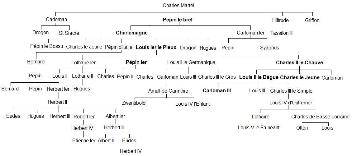 Histoire du Poitou 502927caro