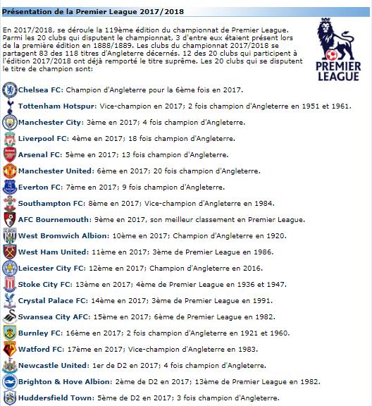 Angleterre - Barclays Premier League 2017 / 2018 532507englishmanrcscpremiereleague