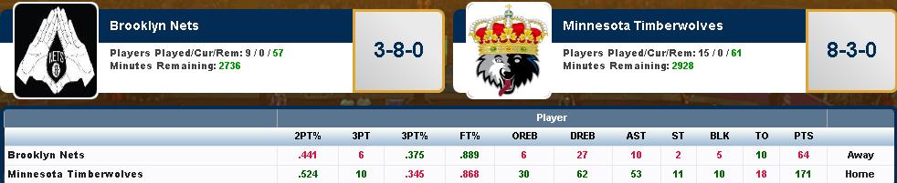 Minnesota Timberwolves (Khaz) - Page 4 556010finale