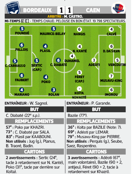 [10e journée de L1] Girondins de Bordeaux 1-1 SM Caen - Page 2 581335bordx