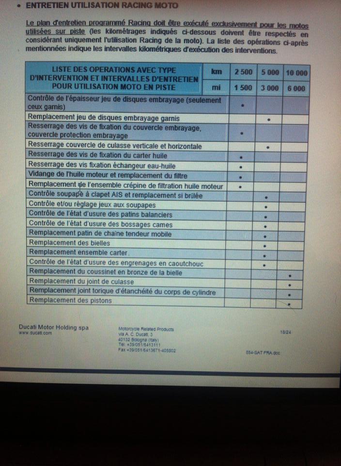 ducati 1199/1299 Panigale ( Topic N.4 ) - Page 3 594324108057588555388744693997895521044108074569n