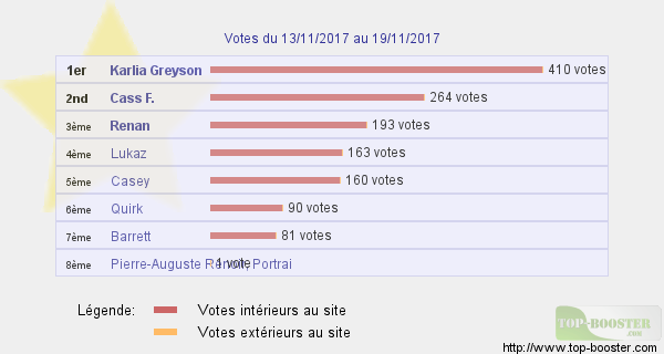 Top sites - Page 14 633194classementtemp