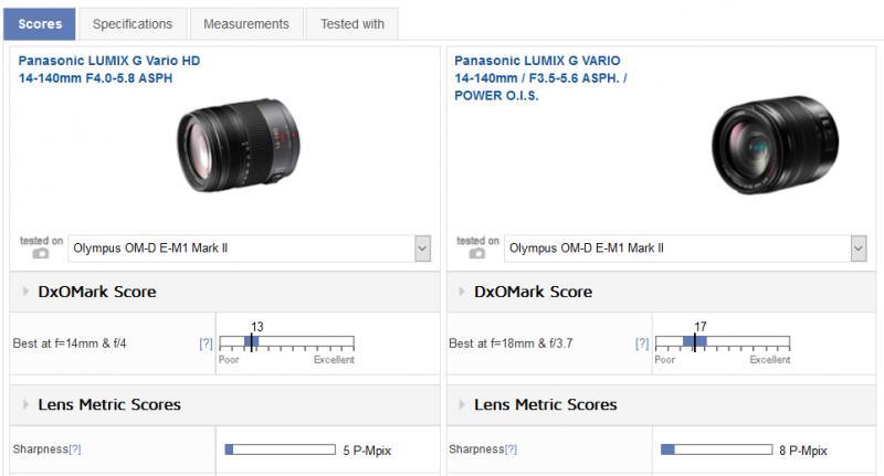 Panasonic 12-60(f3.5-5.6) ou 14-140(f3.5-5.6) - Page 2 644901Sanstitre