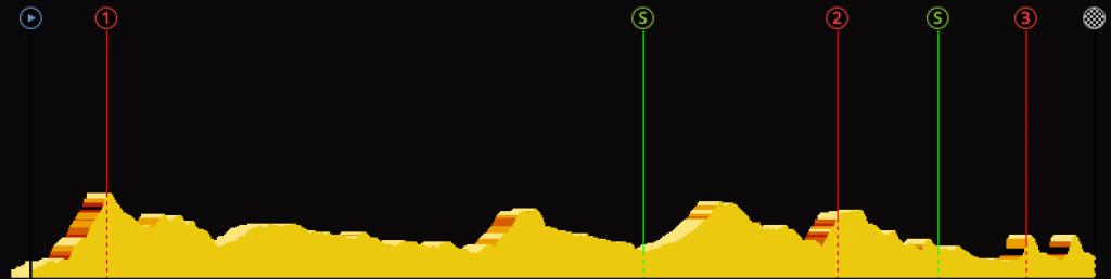 Tour de Grande-Bretagne 676403PCM0012