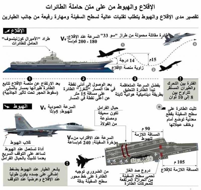 حاملة الطائرات والهيمنة الجوية 701867Pictures201103113e6ae90a5e764f86899aeb362444bb16