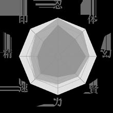 Uchiha Naraku l Pilier 705567Diagramme2