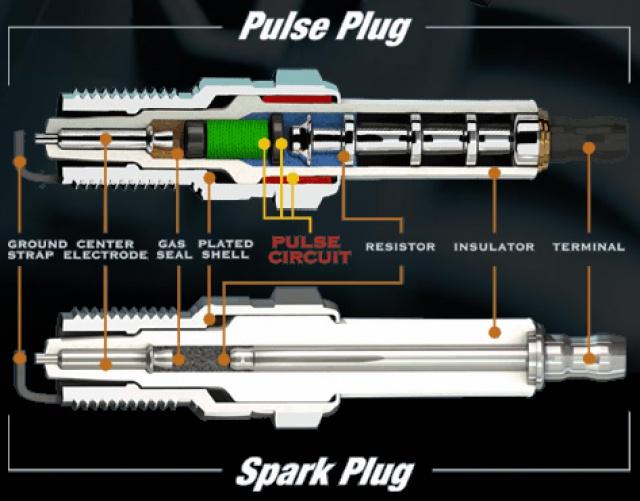 Carburant E10 706073Pulstar3