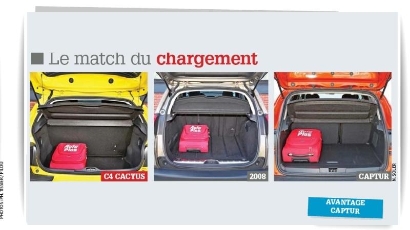 2014 - [Citroën] C4 Cactus [E3] - Page 39 708279cacus