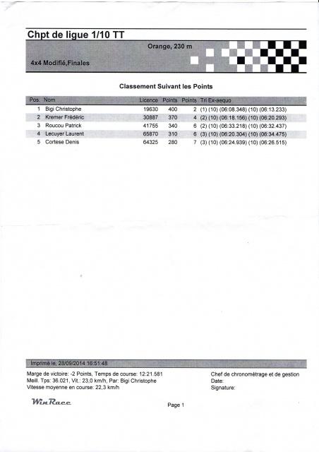MANCHE 7 - TT 1/10E à ORANGE le 28 septembre 2014 - Page 5 711500toph046