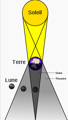 Eclipse Lunaire le 15 juin 2011 722009eclipselunaire2
