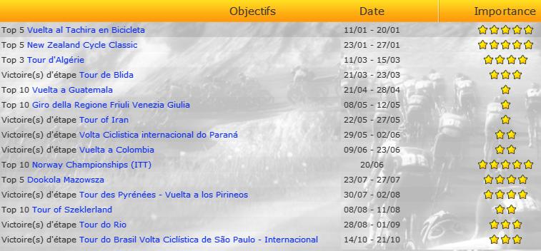 [PCM 2013] Hidro Santa-Cruz [Vuelta al Tachira en Bicicleta] 72516503Objectifs